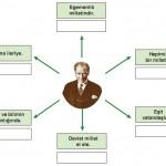 Atatürk İlke ve İnkılaplari Nelerdir